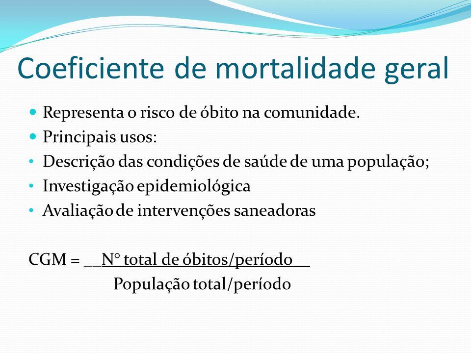 Coeficiente de mortalidade geral