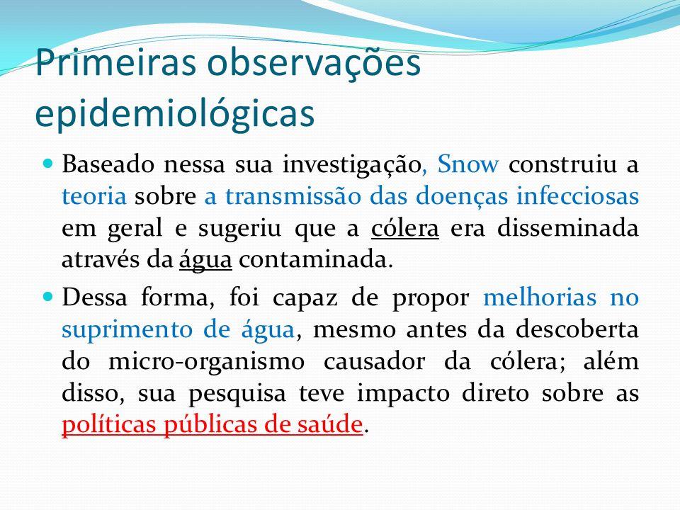 Primeiras observações epidemiológicas