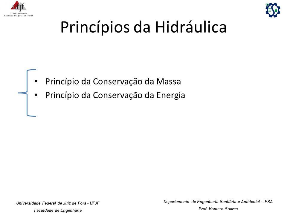 Princípios da Hidráulica