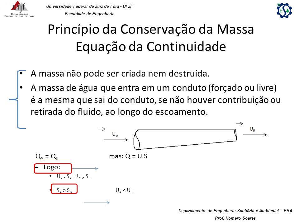 Princípio da Conservação da Massa Equação da Continuidade