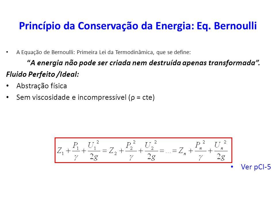 Princípio da Conservação da Energia: Eq. Bernoulli