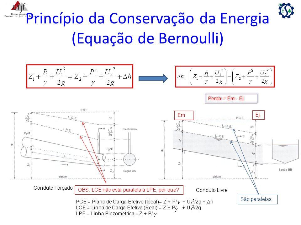 Princípio da Conservação da Energia (Equação de Bernoulli)