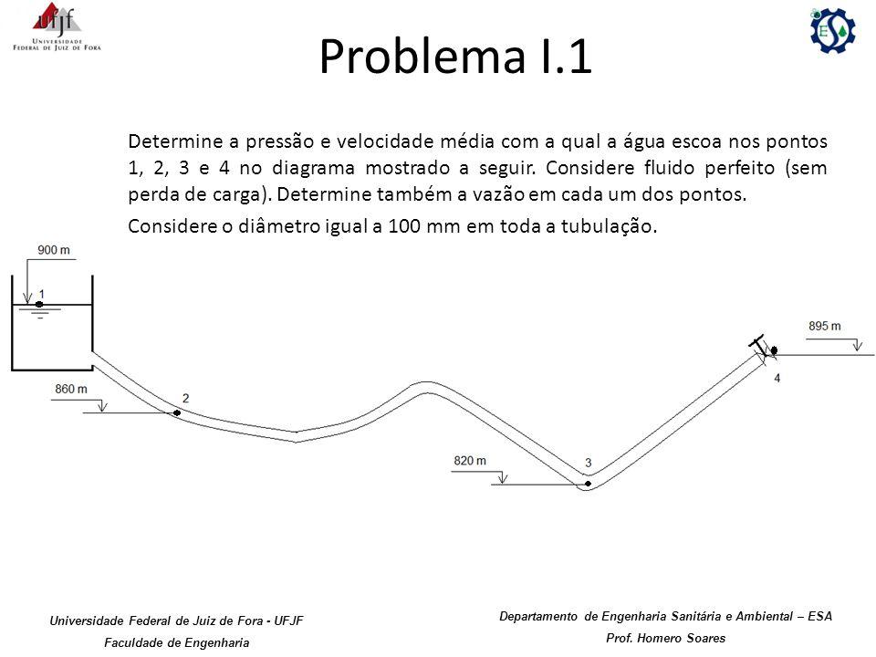 Problema I.1