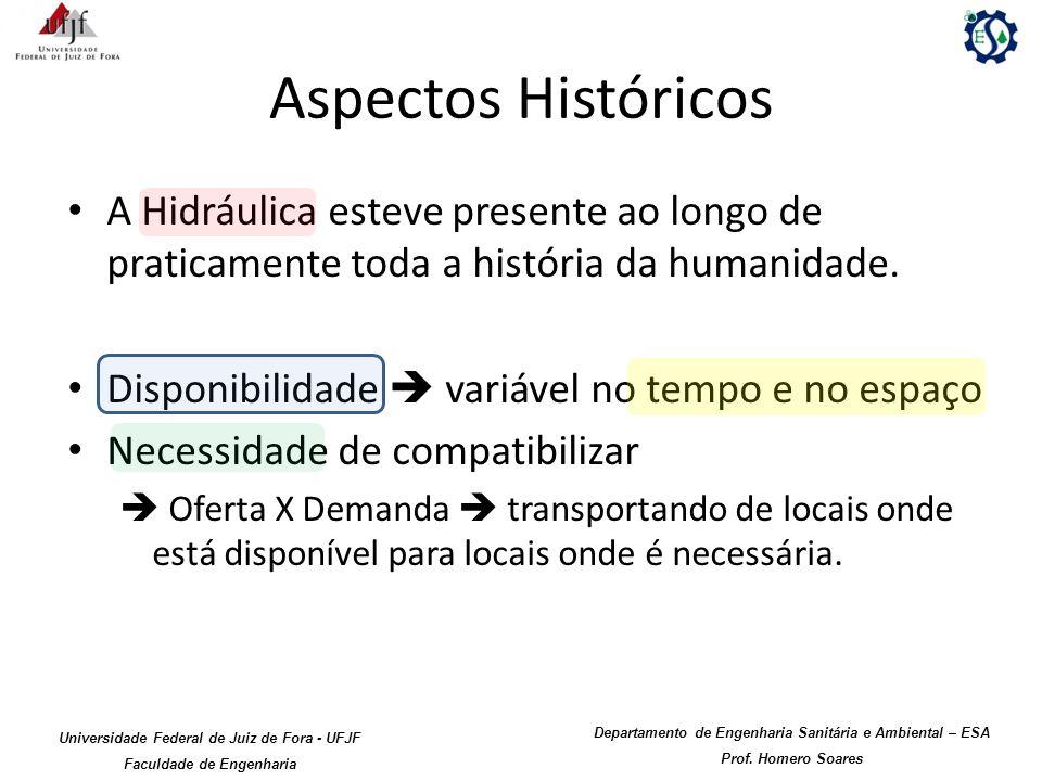Aspectos Históricos A Hidráulica esteve presente ao longo de praticamente toda a história da humanidade.
