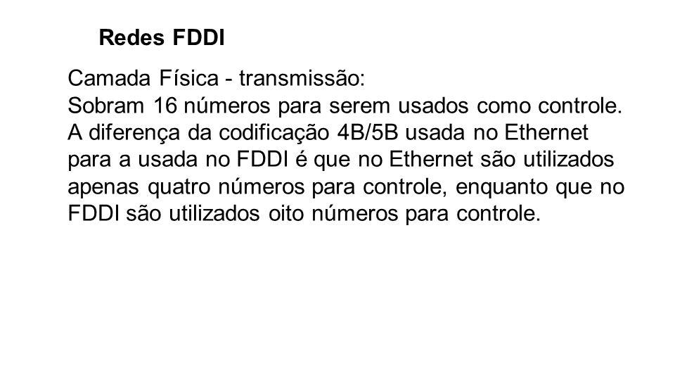 Redes FDDI Camada Física - transmissão: