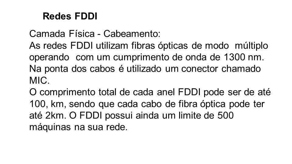 Redes FDDI Camada Física - Cabeamento: