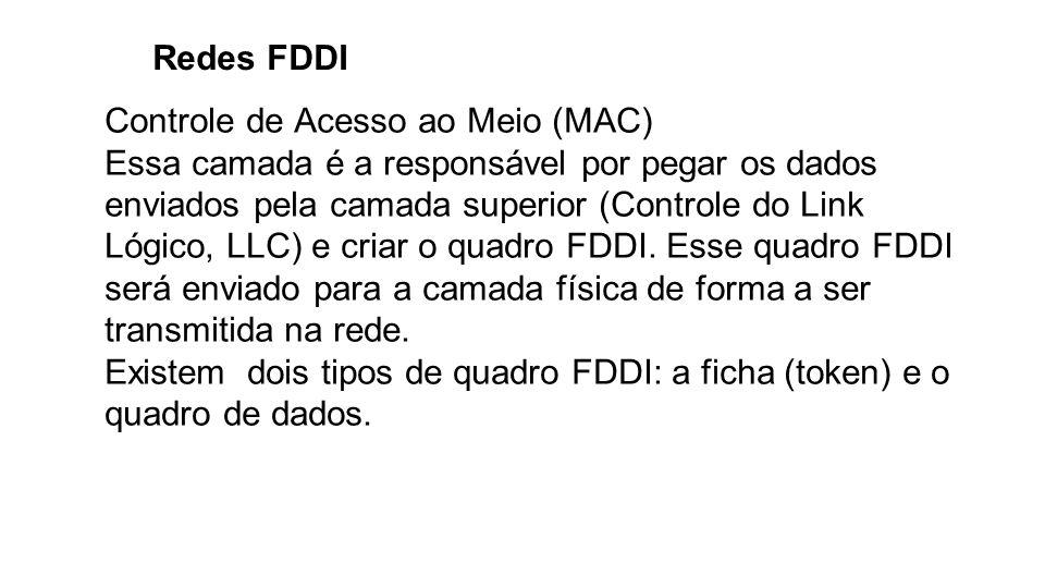 Redes FDDI Controle de Acesso ao Meio (MAC)