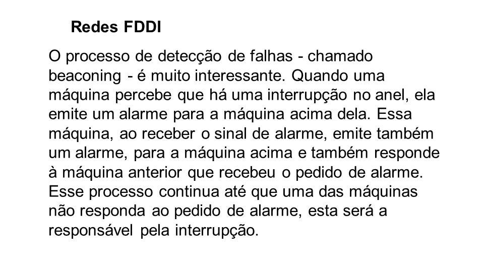 Redes FDDI