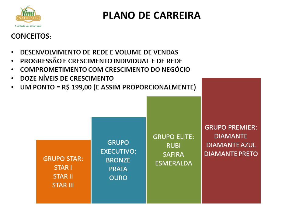 PLANO DE CARREIRA CONCEITOS: