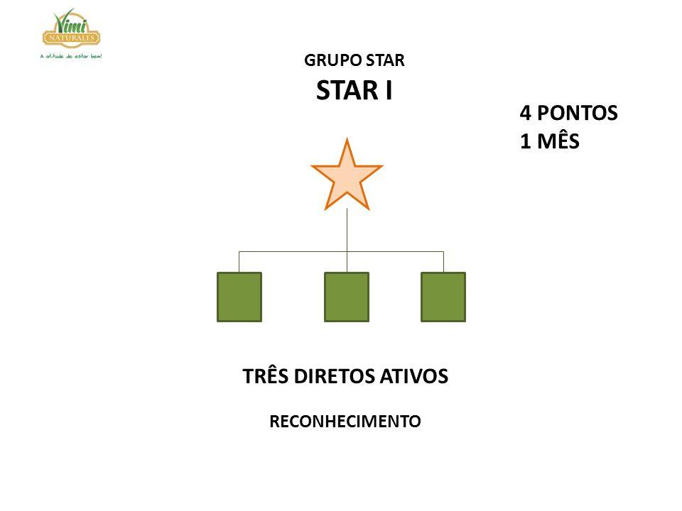 GRUPO STAR STAR I 4 PONTOS 1 MÊS TRÊS DIRETOS ATIVOS RECONHECIMENTO