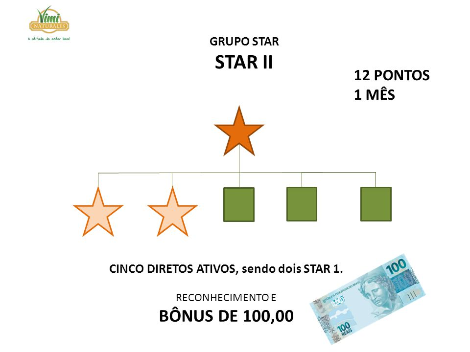 CINCO DIRETOS ATIVOS, sendo dois STAR 1.