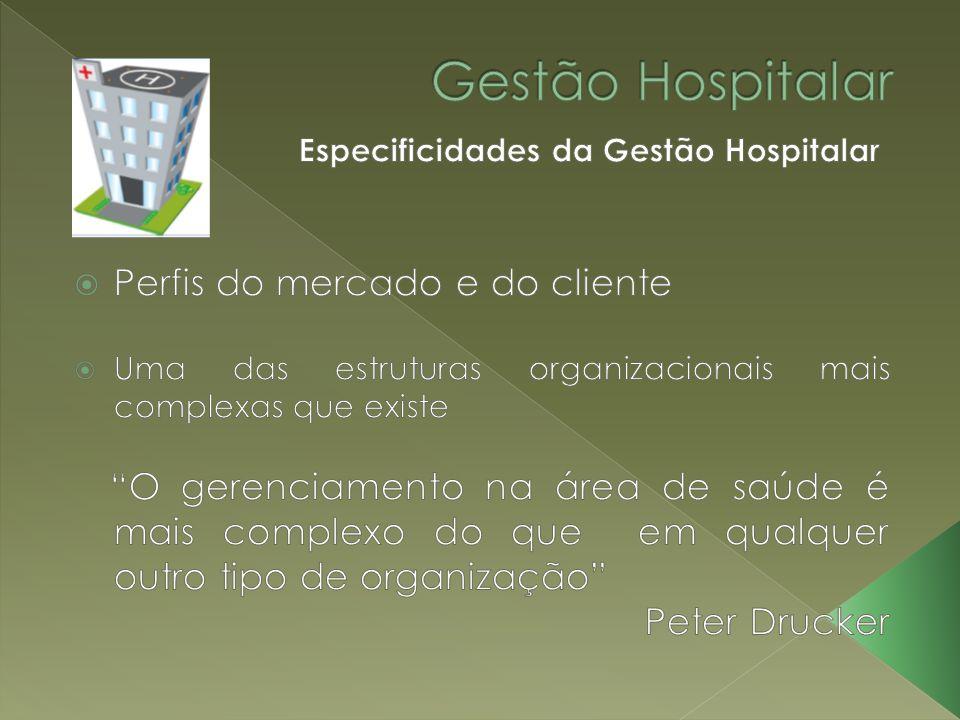 Gestão Hospitalar Perfis do mercado e do cliente Peter Drucker