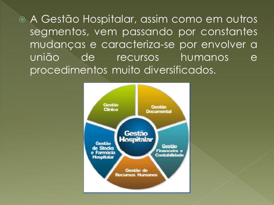 A Gestão Hospitalar, assim como em outros segmentos, vem passando por constantes mudanças e caracteriza-se por envolver a união de recursos humanos e procedimentos muito diversificados.