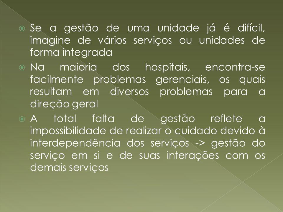 Se a gestão de uma unidade já é difícil, imagine de vários serviços ou unidades de forma integrada