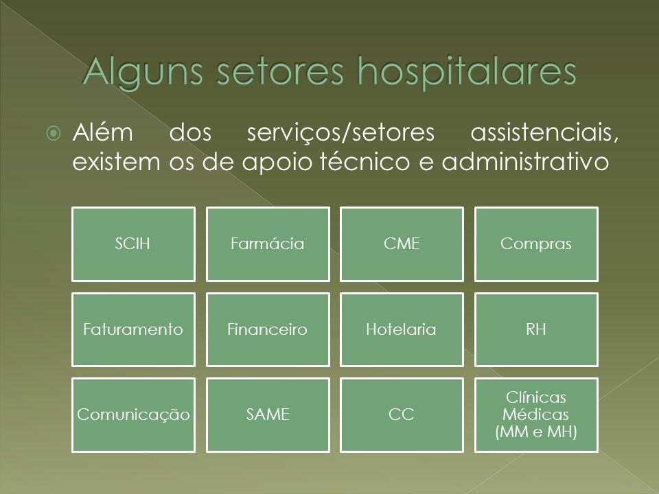 Alguns setores hospitalares