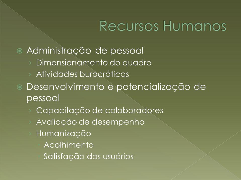 Recursos Humanos Administração de pessoal