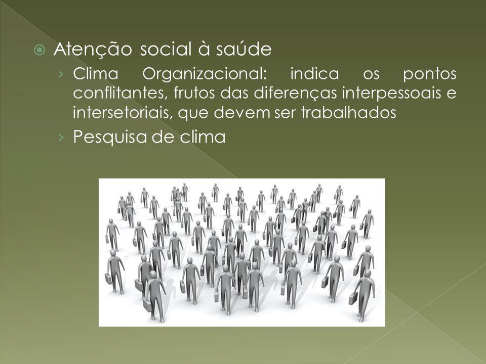 Atenção social à saúde Pesquisa de clima