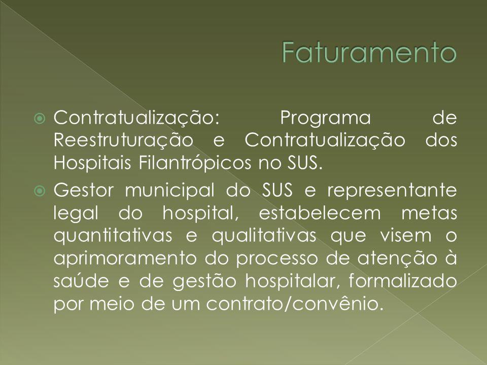 Faturamento Contratualização: Programa de Reestruturação e Contratualização dos Hospitais Filantrópicos no SUS.