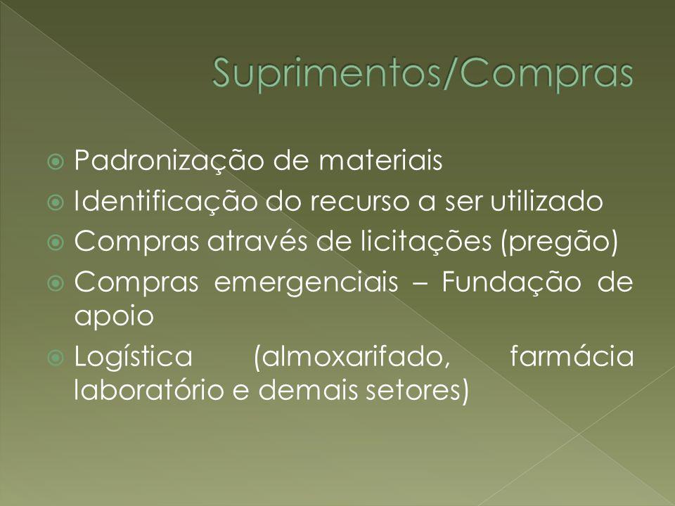 Suprimentos/Compras Padronização de materiais