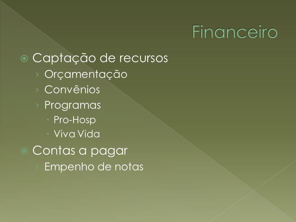 Financeiro Captação de recursos Contas a pagar Orçamentação Convênios