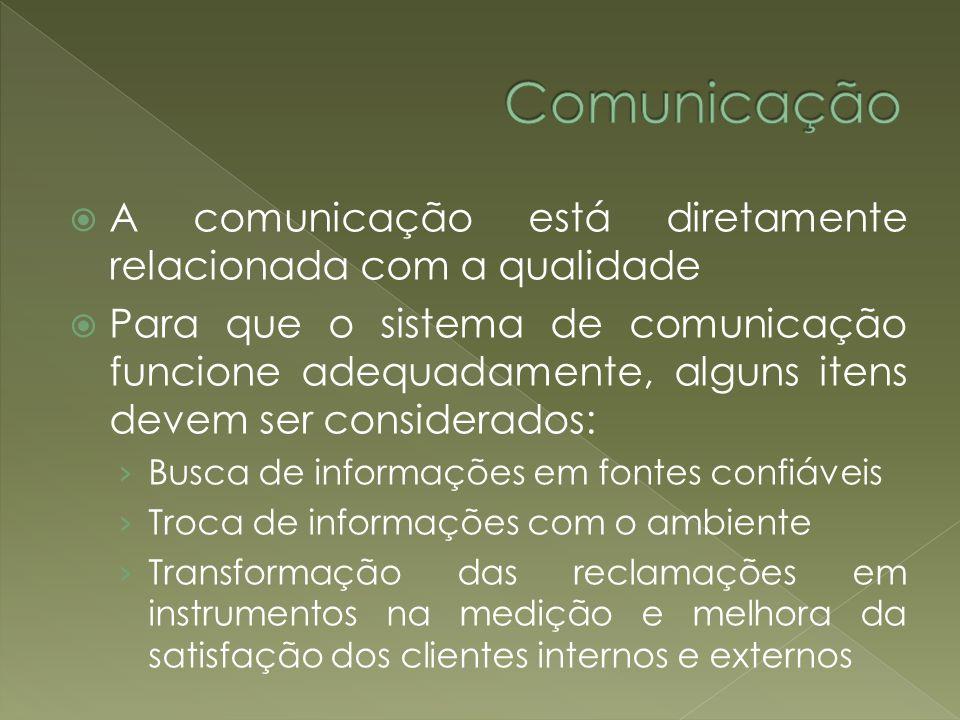 Comunicação A comunicação está diretamente relacionada com a qualidade