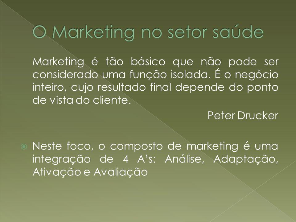 O Marketing no setor saúde