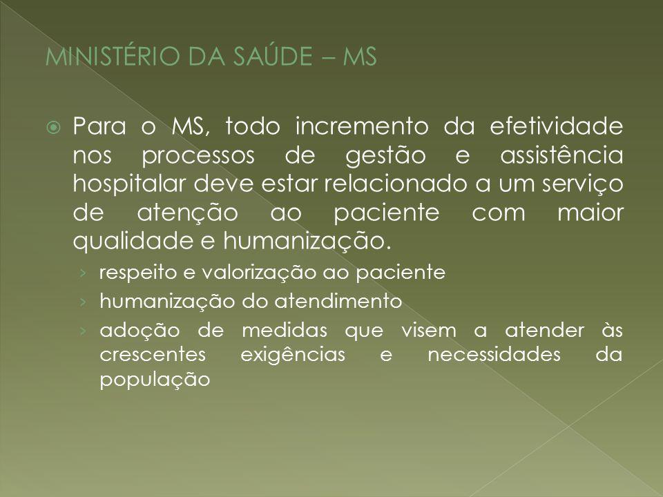 MINISTÉRIO DA SAÚDE – MS