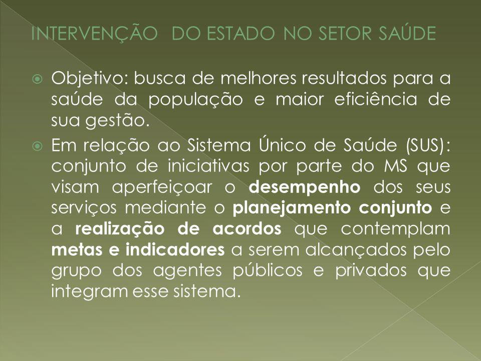 INTERVENÇÃO DO ESTADO NO SETOR SAÚDE
