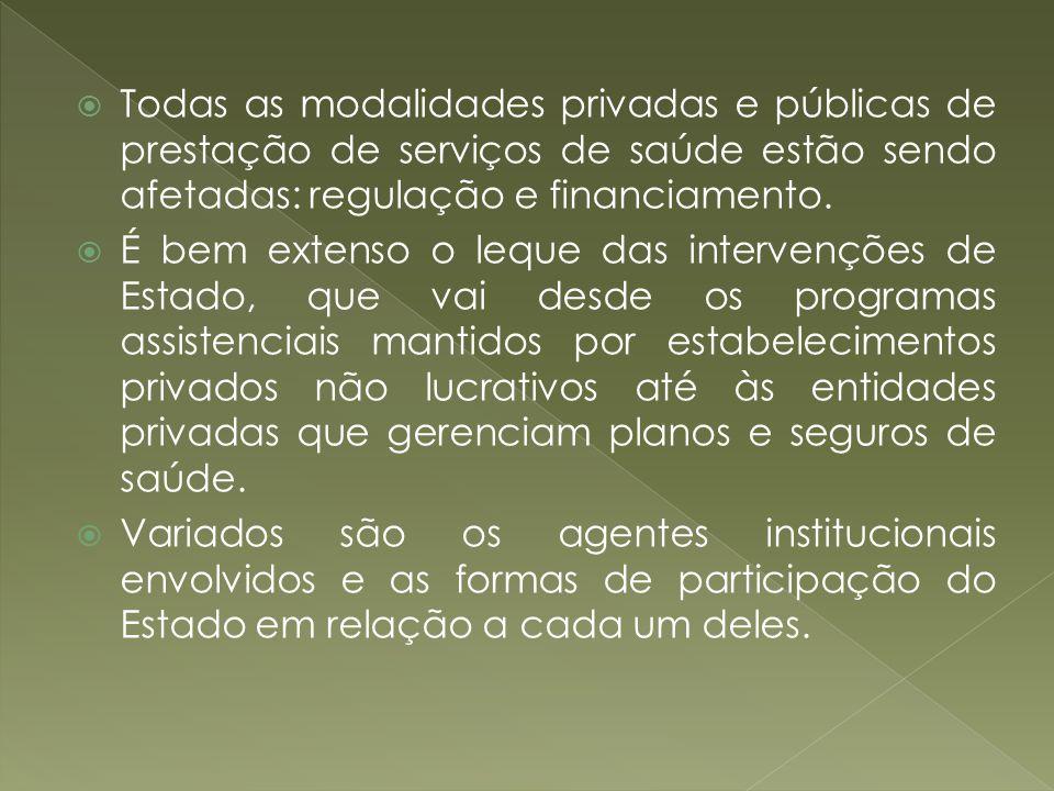 Todas as modalidades privadas e públicas de prestação de serviços de saúde estão sendo afetadas: regulação e financiamento.