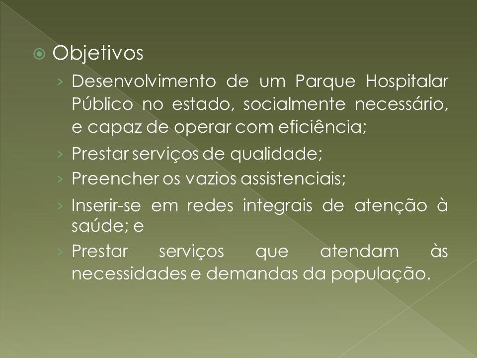 ObjetivosDesenvolvimento de um Parque Hospitalar Público no estado, socialmente necessário, e capaz de operar com eficiência;