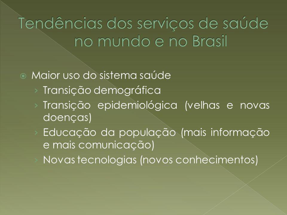 Tendências dos serviços de saúde no mundo e no Brasil