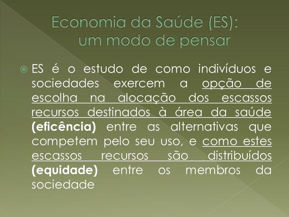 Economia da Saúde (ES): um modo de pensar