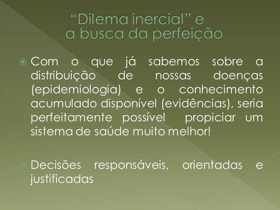 Dilema inercial e a busca da perfeição