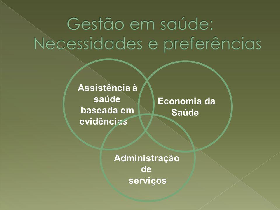 Gestão em saúde: Necessidades e preferências
