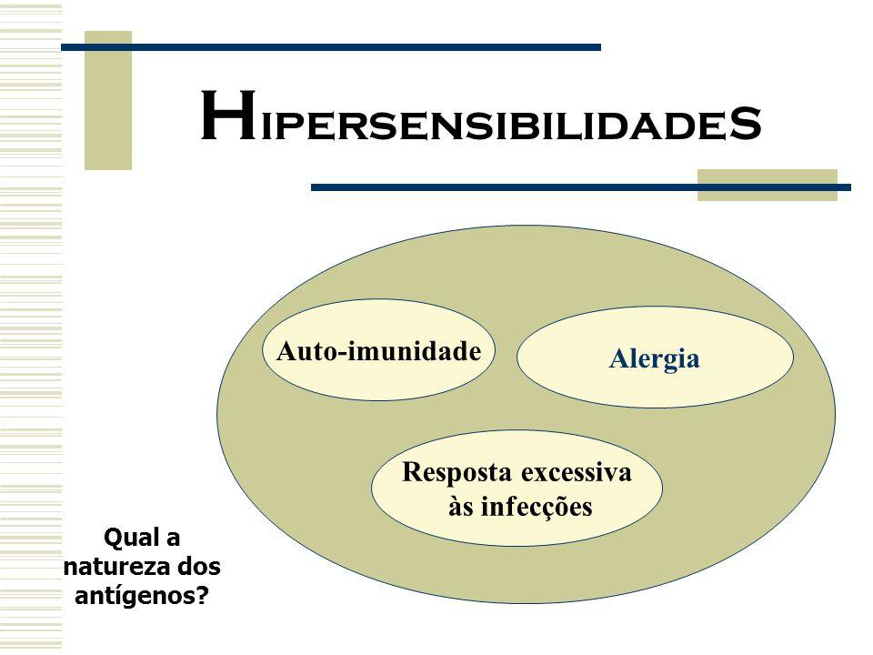 Qual a natureza dos antígenos