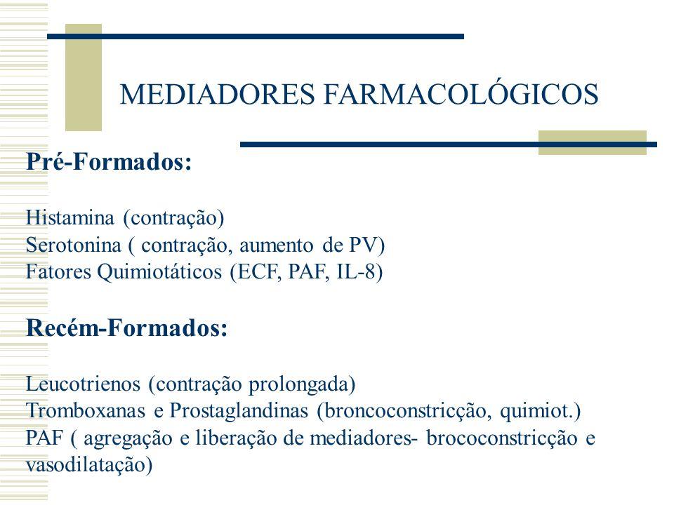 MEDIADORES FARMACOLÓGICOS