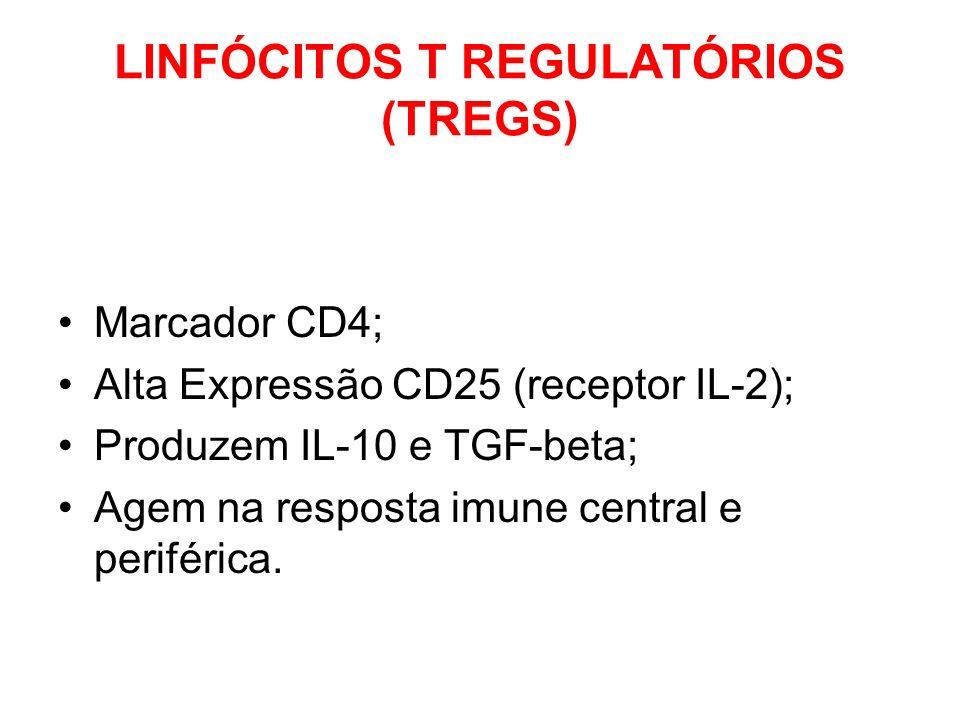 LINFÓCITOS T REGULATÓRIOS (TREGS)