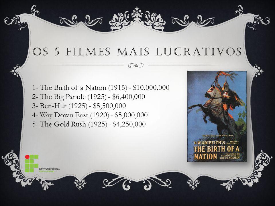 Os 5 Filmes mais lucrativos