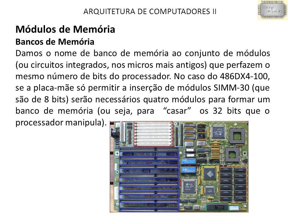 Módulos de Memória Bancos de Memória