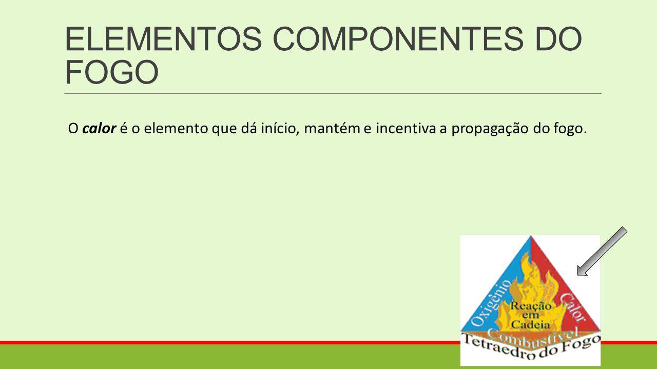 ELEMENTOS COMPONENTES DO FOGO