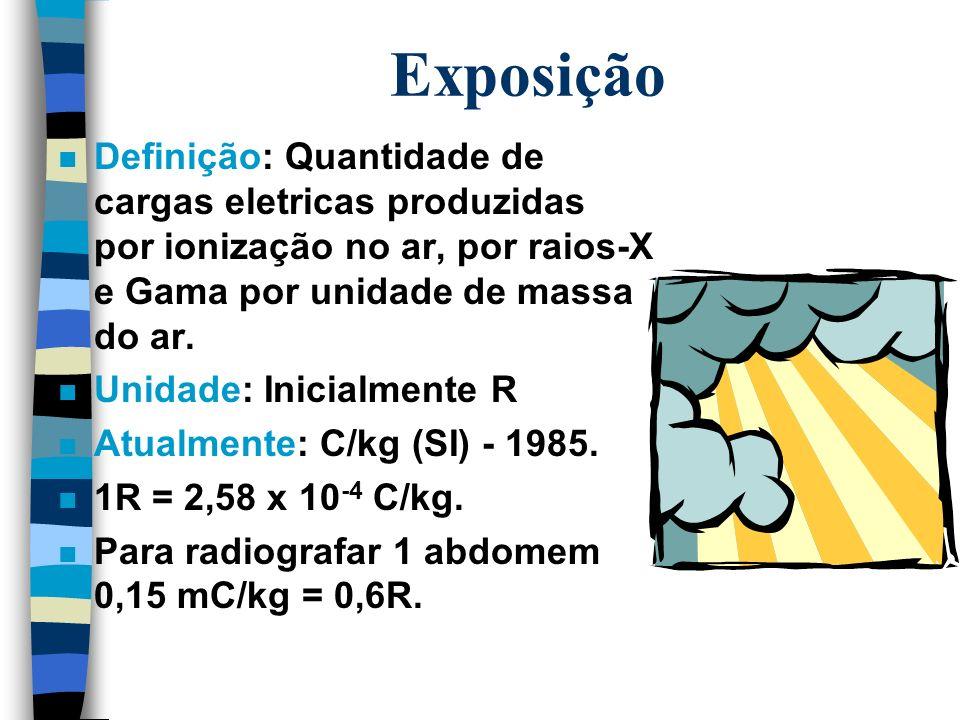 Exposição Definição: Quantidade de cargas eletricas produzidas por ionização no ar, por raios-X e Gama por unidade de massa do ar.