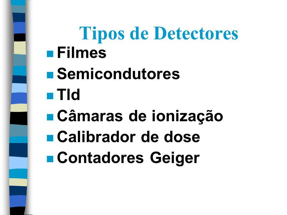 Tipos de Detectores Filmes Semicondutores Tld Câmaras de ionização