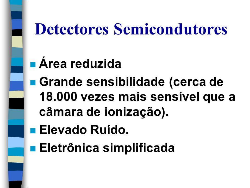 Detectores Semicondutores