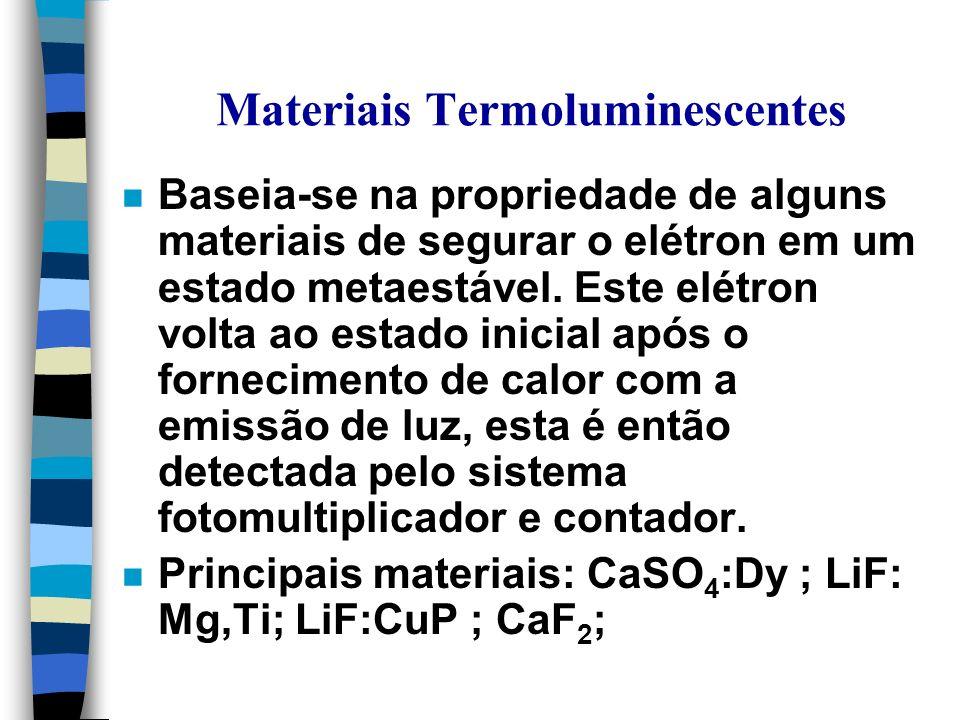 Materiais Termoluminescentes