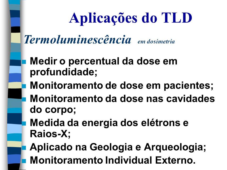 Aplicações do TLD Termoluminescência em dosimetria