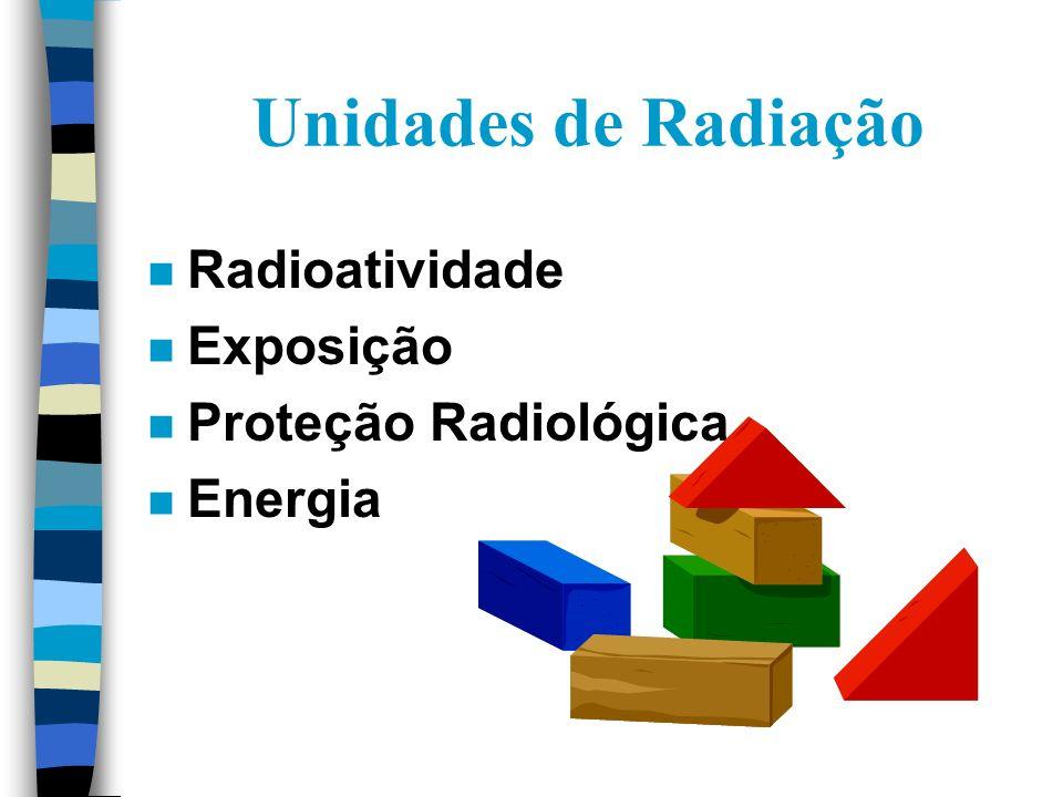 Unidades de Radiação Radioatividade Exposição Proteção Radiológica