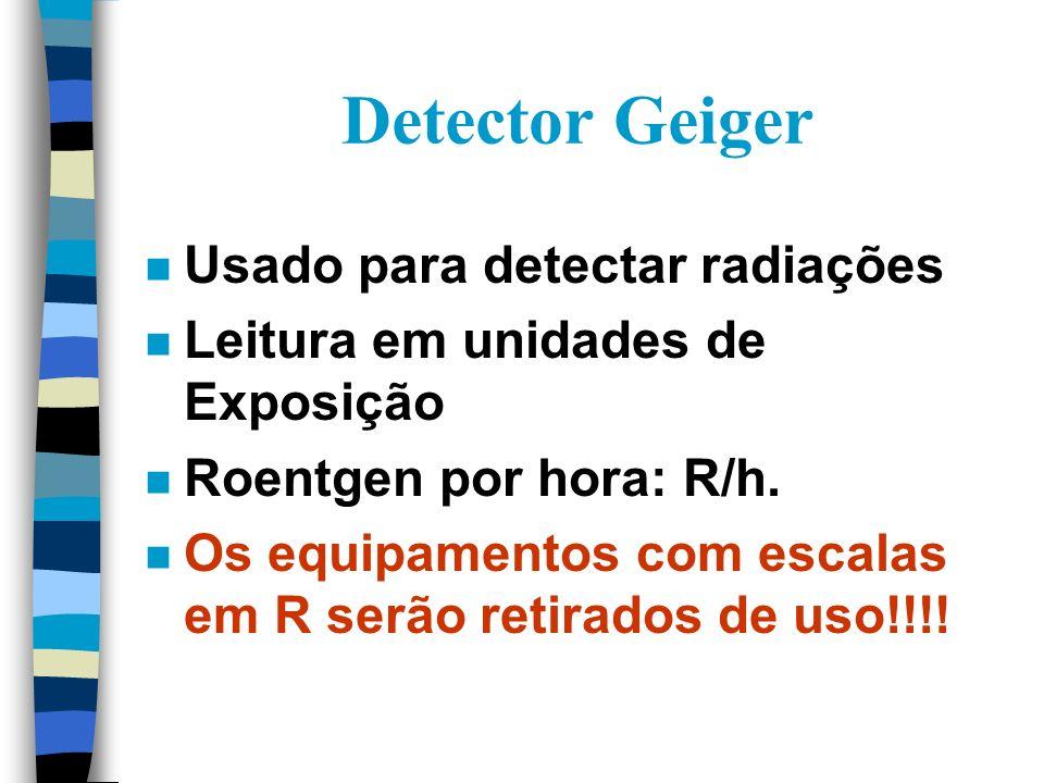 Detector Geiger Usado para detectar radiações