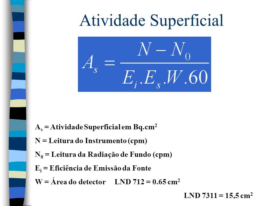 Atividade Superficial