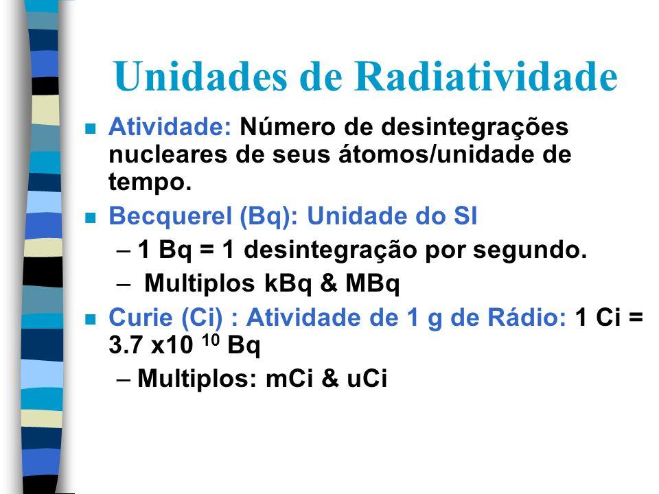 Unidades de Radiatividade
