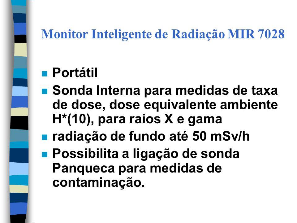 Monitor Inteligente de Radiação MIR 7028